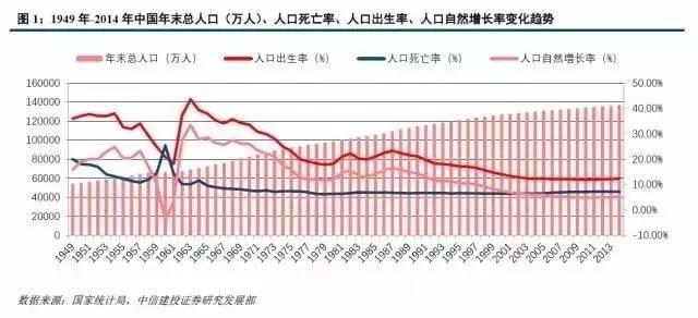 人口年龄占比_贵州大数据揭示 40年来男女婚姻状况发生的这些变化