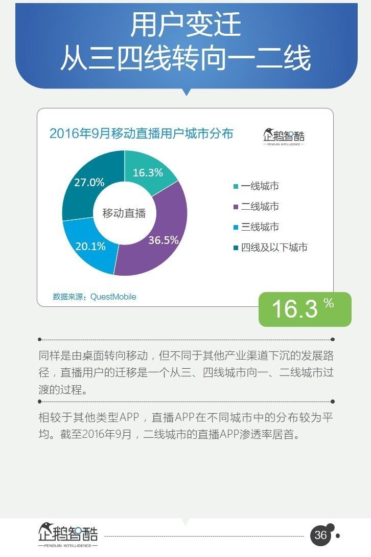 2017必读报告 中国互联网未来5年趋势白皮书